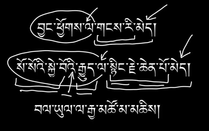 Tibetan Studies Bibliographic Databases Workshop